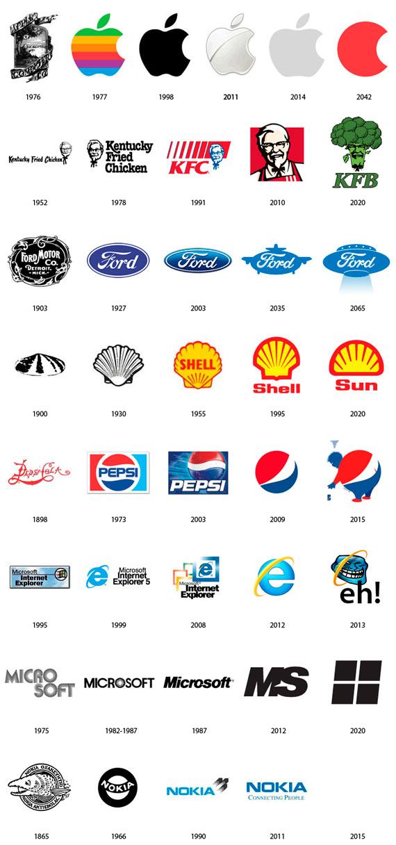 futuro marcas